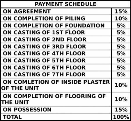 Belani Zest Payment Plan