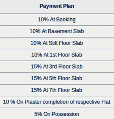 Gordhan Shree Gordhan Heights Payment Plan