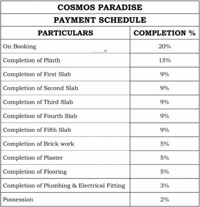 Jem Jupiter Complex Payment Plan