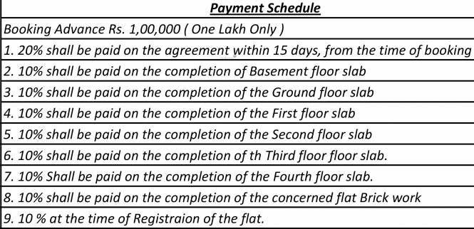 Alps Pleasanton Payment Plan