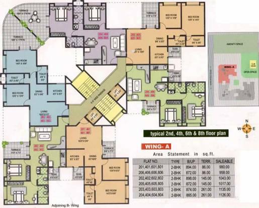 Sankla Satyam Shivam Sundaram Cluster Plan