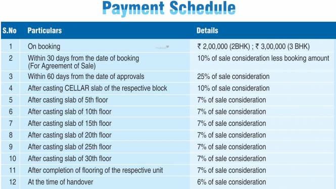 Cybercity Marina Skies Payment Plan
