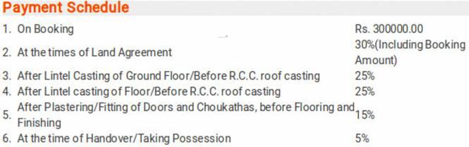 SRS Sai Krupa Residency Payment Plan