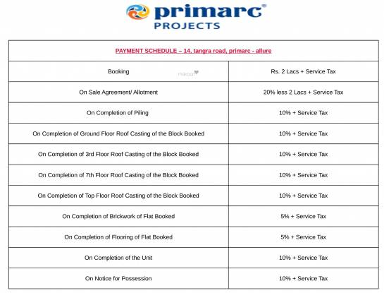 allure Images for Payment Plan of Primarc Allure
