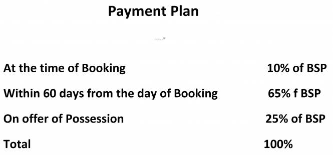 city Time Linked Payment (TLP)