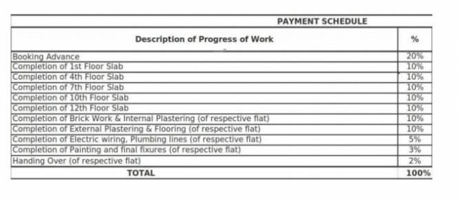 hill-park-avenues Construction Linked Payment (CLP)