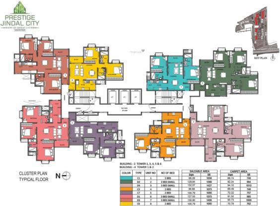 Images for Cluster Plan of Prestige Jindal City
