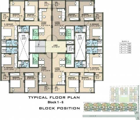 Rohra Address Phase II Cluster Plan