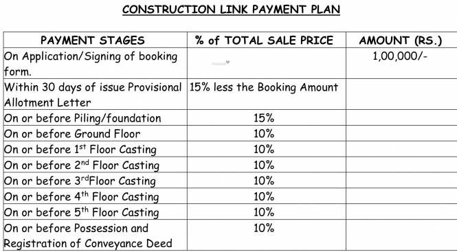 Nathany Shrivats Payment Plan