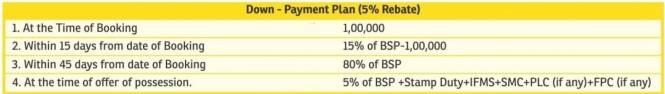SBP Ananda Towers Payment Plan