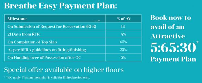 Piramal Vaikunth Cluster 4A Payment Plan