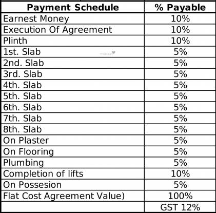 Laxmi The Woods Payment Plan