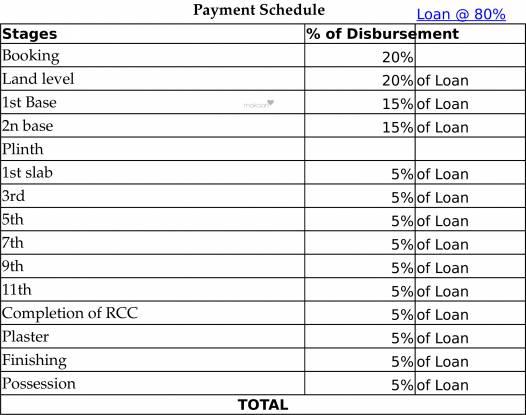 Sheetal Westpark Residency Payment Plan