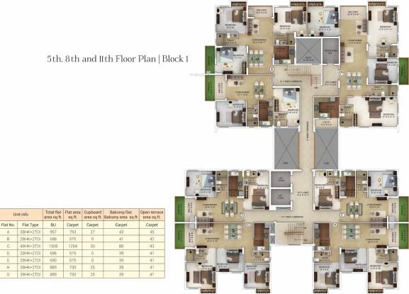 Merlin Verve Cluster Plan