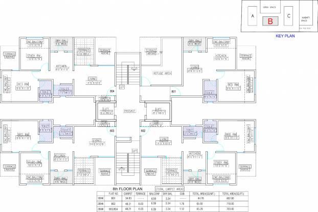Saptsiddhi Savali Saffron Phase I Cluster Plan