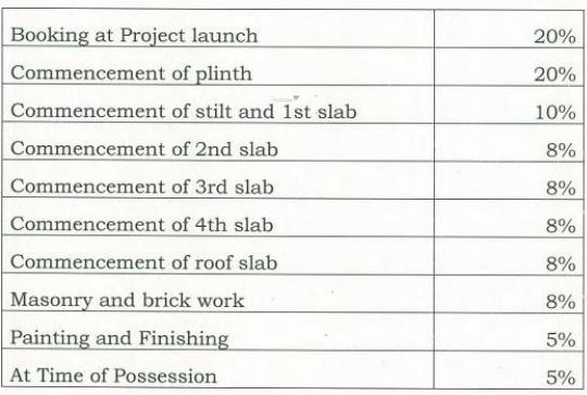 casa-rio Construction Linked Payment (CLP)