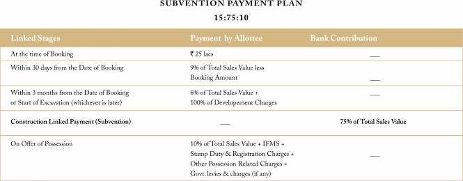 Tribeca Trump Tower Payment Plan