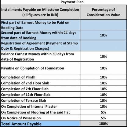 Shapoorji Pallonji Joyville Hinjawadi Payment Plan