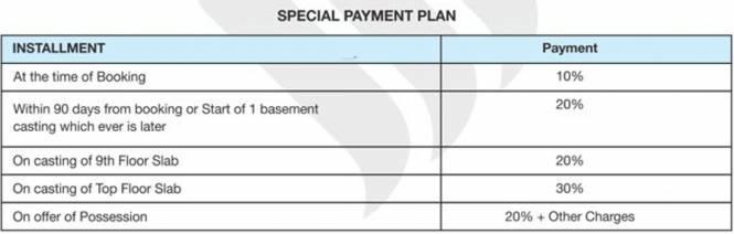 CRC Sublimis Payment Plan