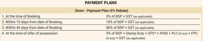 SBP Gateway Of Dreams Payment Plan