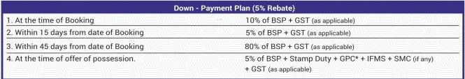 SBP Gateway Of Dreams Payment Plan