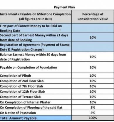 joyville-phase-2 Construction Linked Payment (CLP)