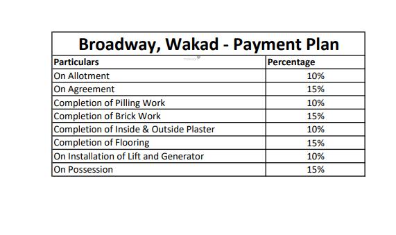broadway-brooklyn-manhattan Construction Linked Payment (CLP)
