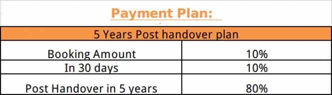 Meraas Bluewaters Island Payment Plan