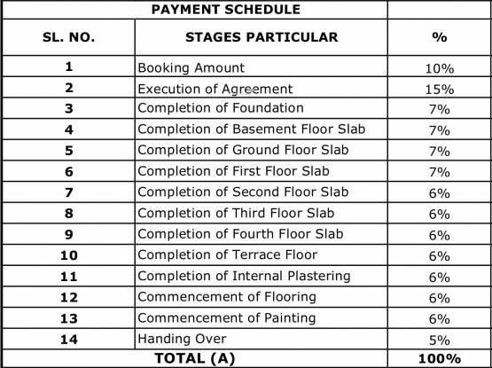 Vaishnavi Serene Payment Plan