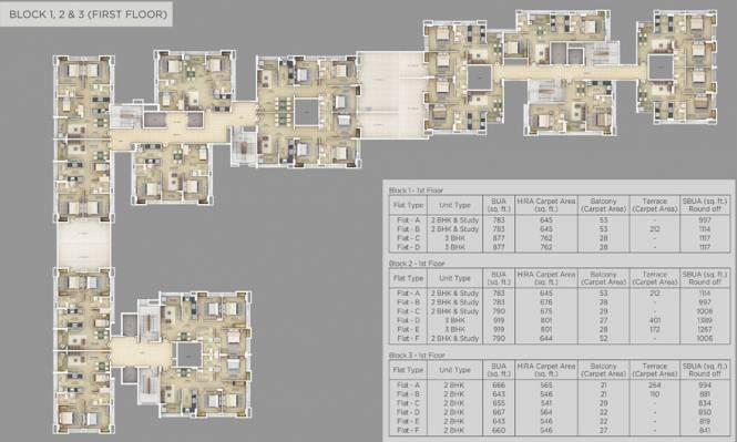 Primarc Akriti Cluster Plan