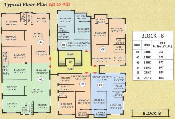 Artisan Residency Cluster Plan