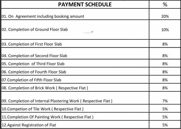 Sashank Advaith Payment Plan