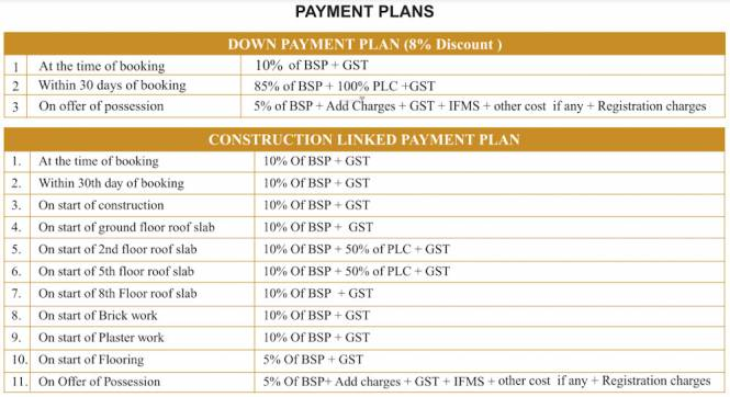 athens-ii Construction Linked Payment (CLP)