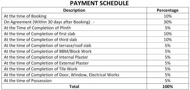 the-province-phase-i Construction Linked Payment (CLP)