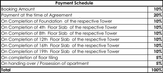 Urbanrise Code Name Independence Day Payment Plan