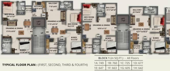 Baashyam La Chalet Smart Homes Block 1 Cluster Plan
