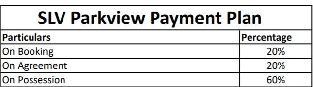parkview Construction Linked Payment (CLP)