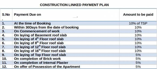Pary Blue Tower Payment Plan