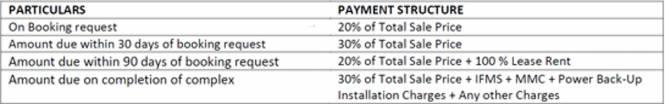 Hawelia Valencia Square Payment Plan