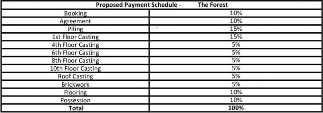 Eden The Forest Payment Plan