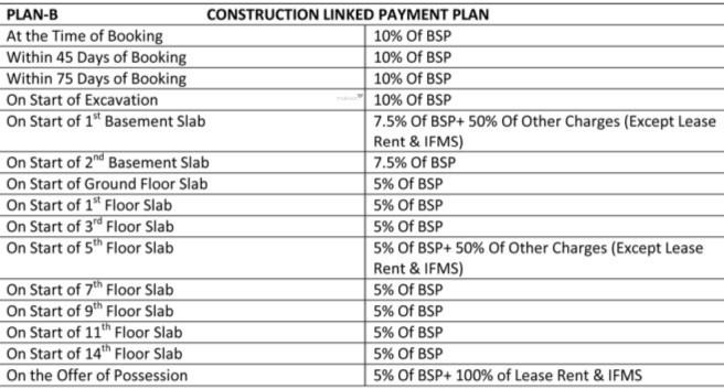 Kaveri City Centre Payment Plan