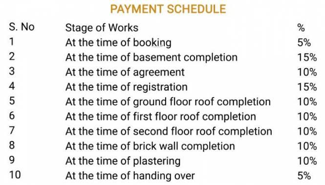 VSS Vishwaraja Apartments Payment Plan