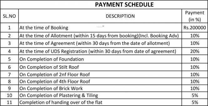 Ruby Nakshatra Payment Plan