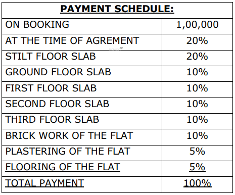 palm-grove Construction Linked Payment (CLP)