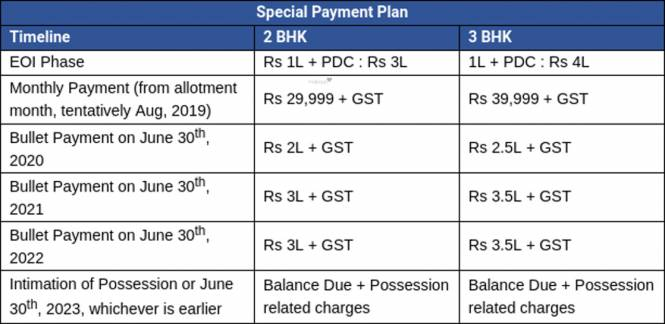 Provident Equinox 2 Payment Plan
