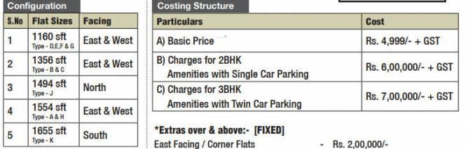 apr-pranav-townsquare Construction Linked Payment (CLP)