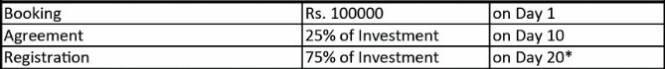 Taras Datri Bluejay Uttar Payment Plan