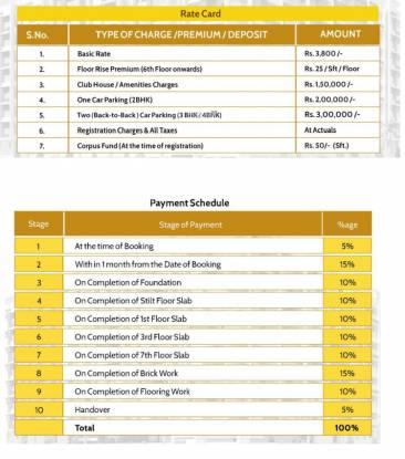 regalia Construction Linked Payment (CLP)