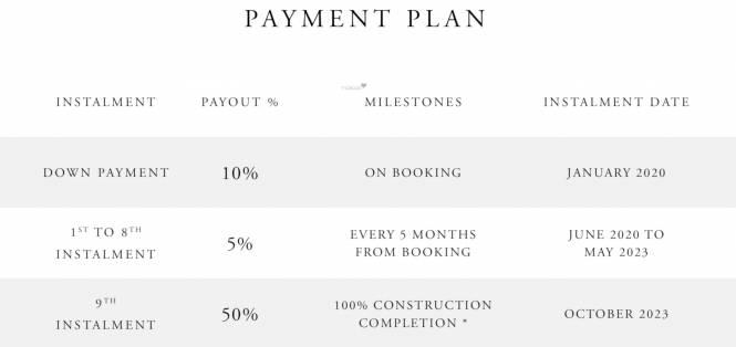 Emaar Burj Crown Payment Plan