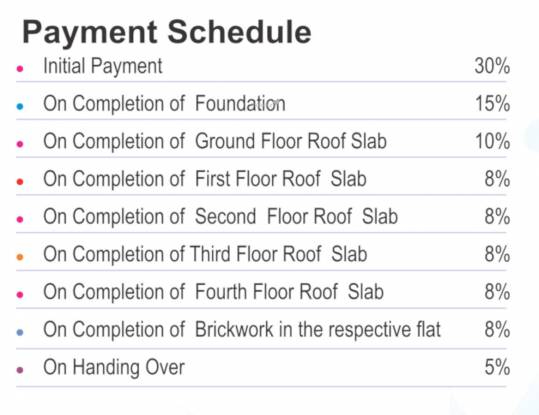 shree-nivasam Construction Linked Payment (CLP)